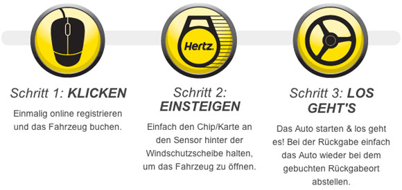 Hertz On Demand
