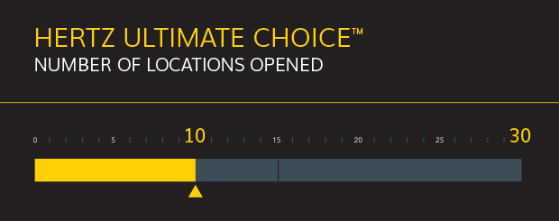 Location Preview - Hertz Ultimate Choice