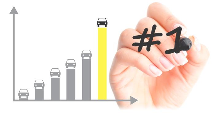 Hertz Certified Used Rental Cars  Hertz Car Sales