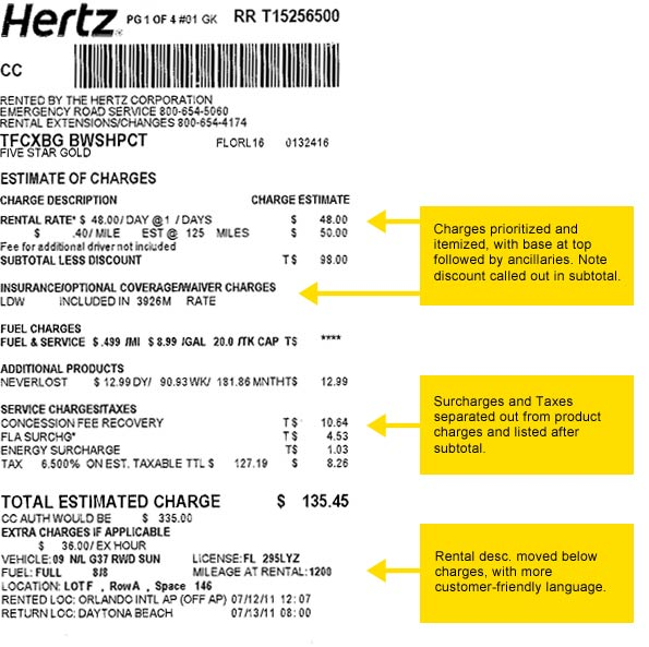 As Part Of Hertz S Strategy To Be More Transparent We Are